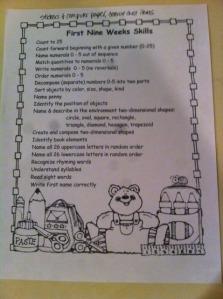 Adam's curriculum for the first quarter of kindergarten.